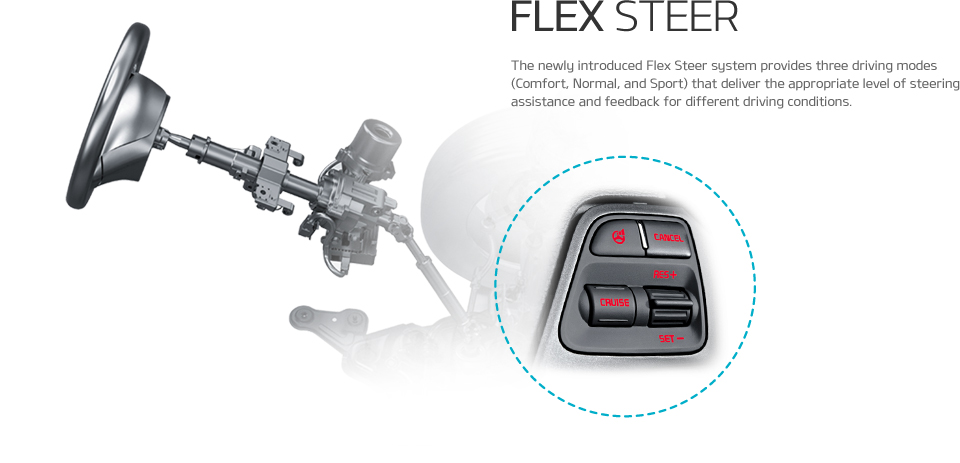 Flex steer - The newly introduced Flex Steer system provides three driving modes (Comfort, Normal, and Sport) that deliver the appropriate level of steering assistance and feedback for different driving conditions.